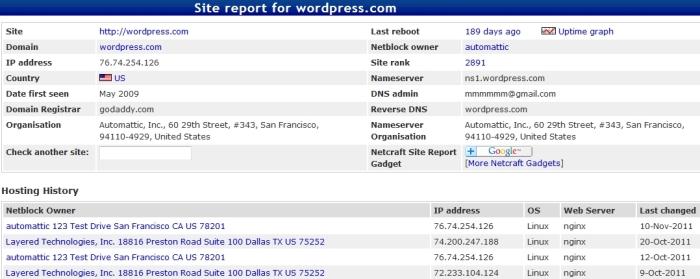 Netcraft query for WordPress.com