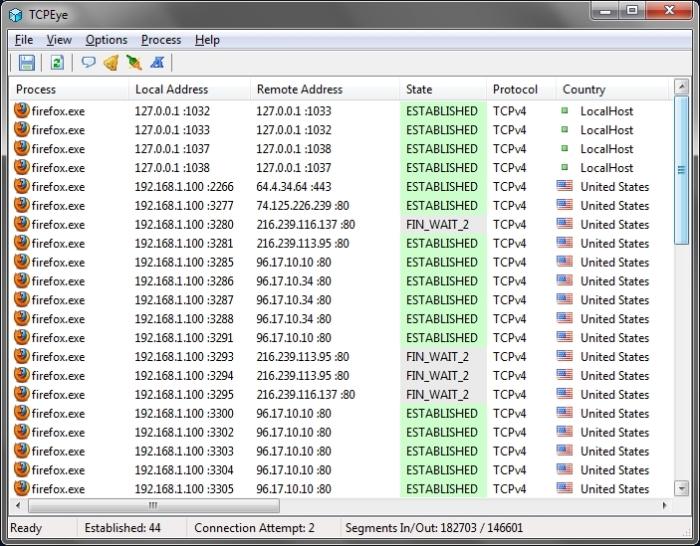 TCPEye netstat