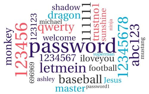 password-cloud.jpg?w\u003d700