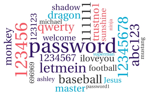 password cloud